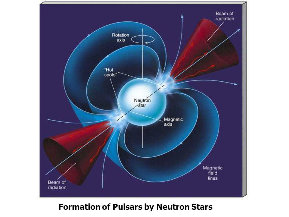 Formation of Pulsars by Neutron Stars