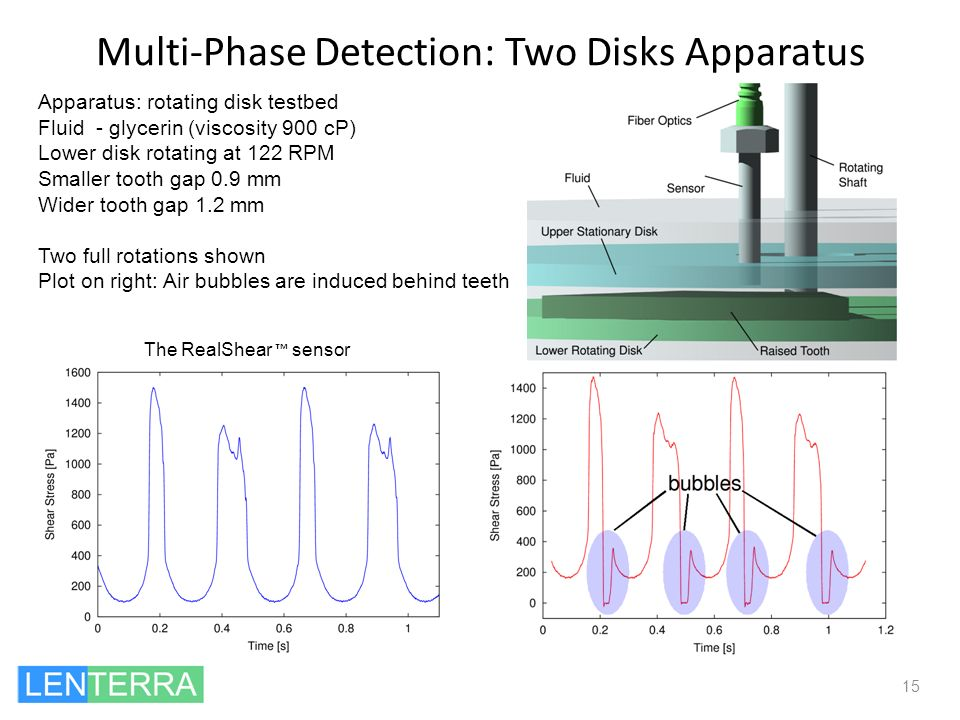 Multi-Phase Detection: Two Disks Apparatus