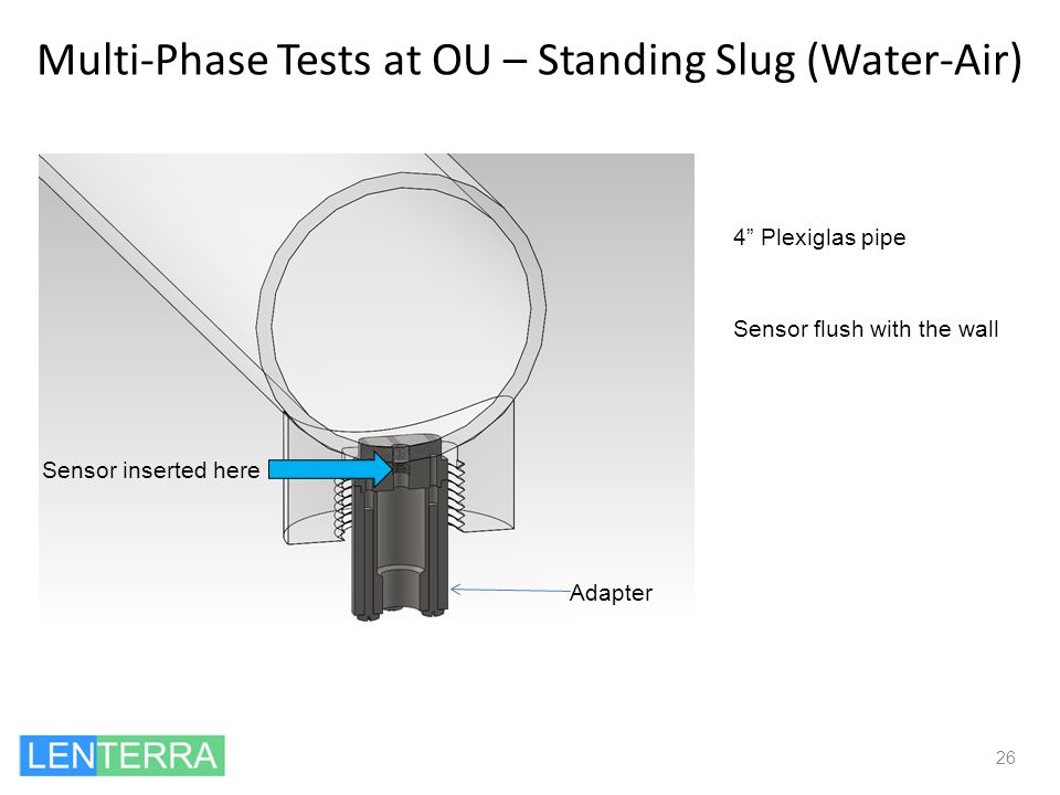 Multi-Phase Tests at OU – Standing Slug (Water-Air)