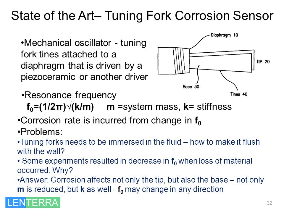 State of the Art– Tuning Fork Corrosion Sensor