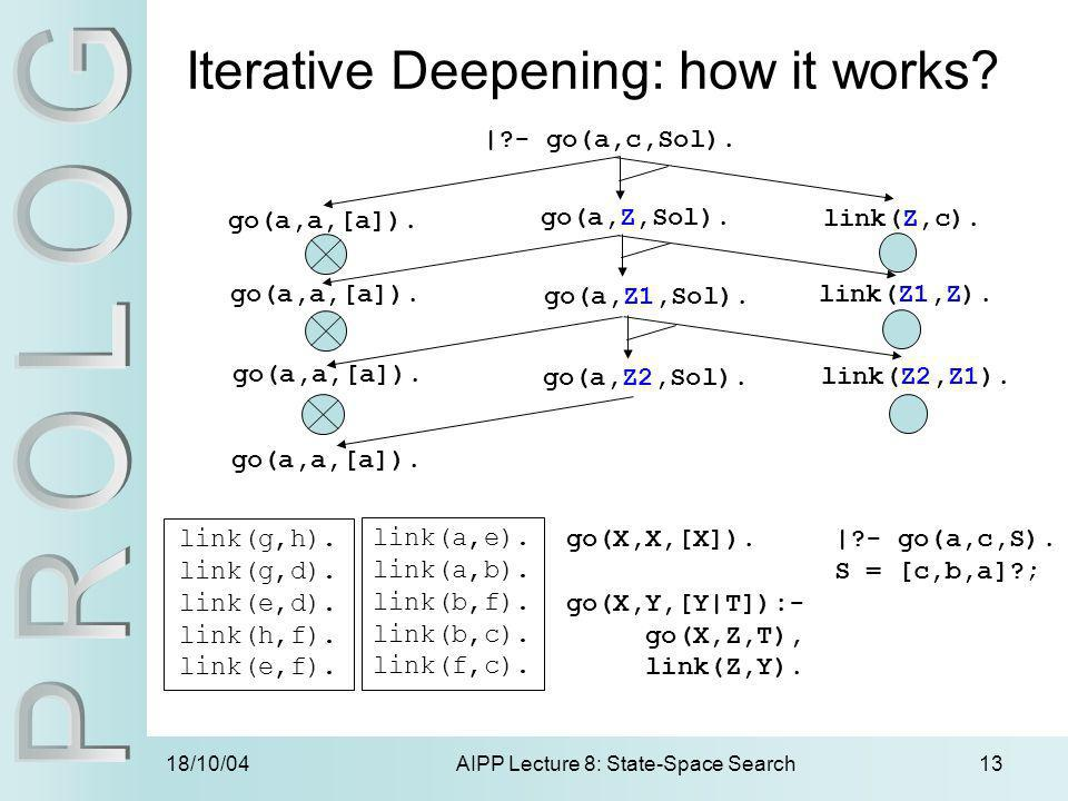 Iterative Deepening: how it works