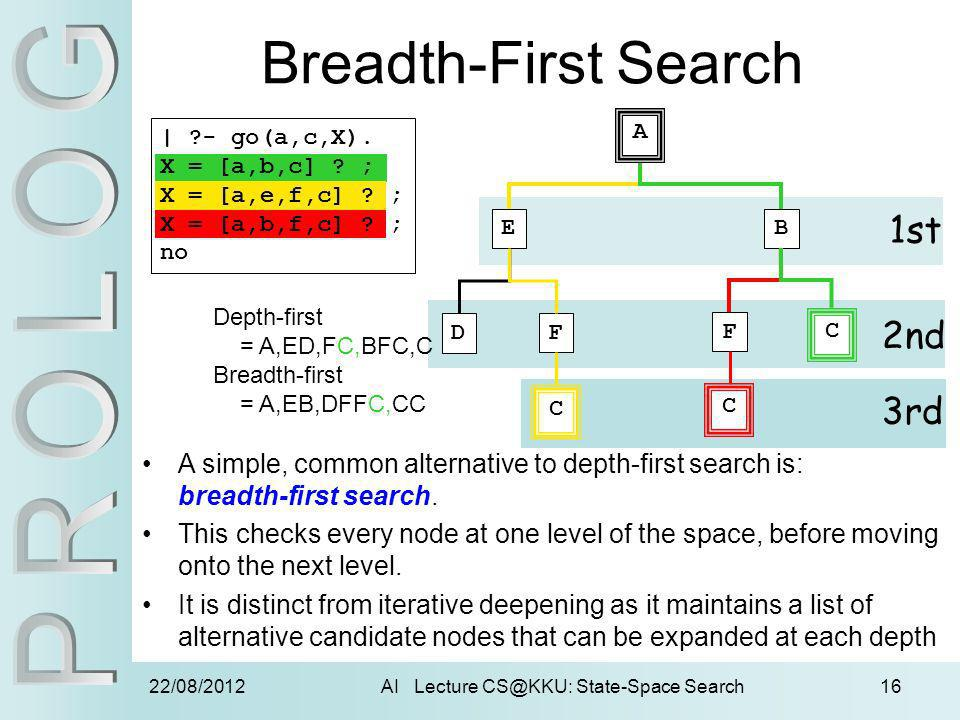 AI Lecture CS@KKU: State-Space Search