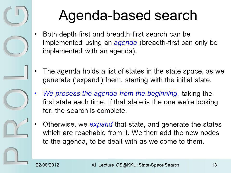 AI Lecture State-Space Search