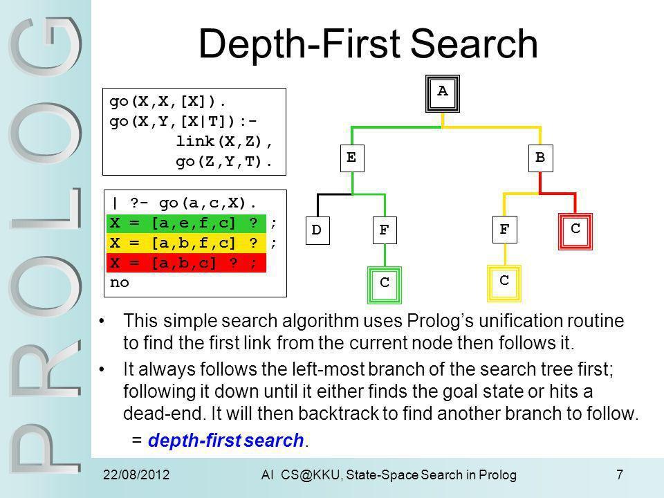 AI CS@KKU, State-Space Search in Prolog
