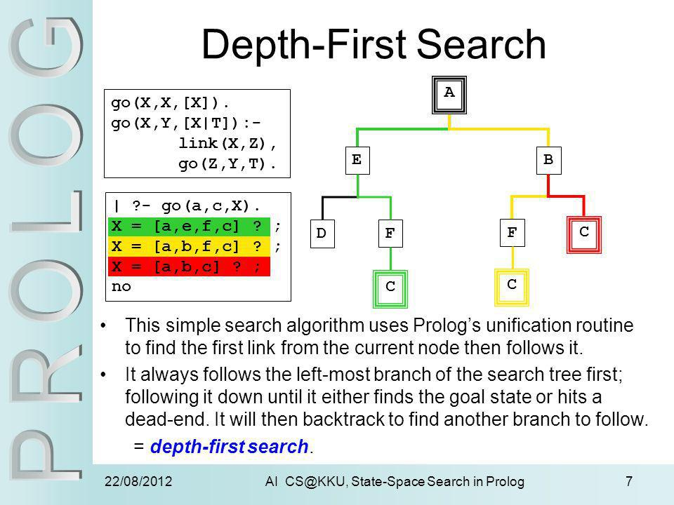 AI State-Space Search in Prolog