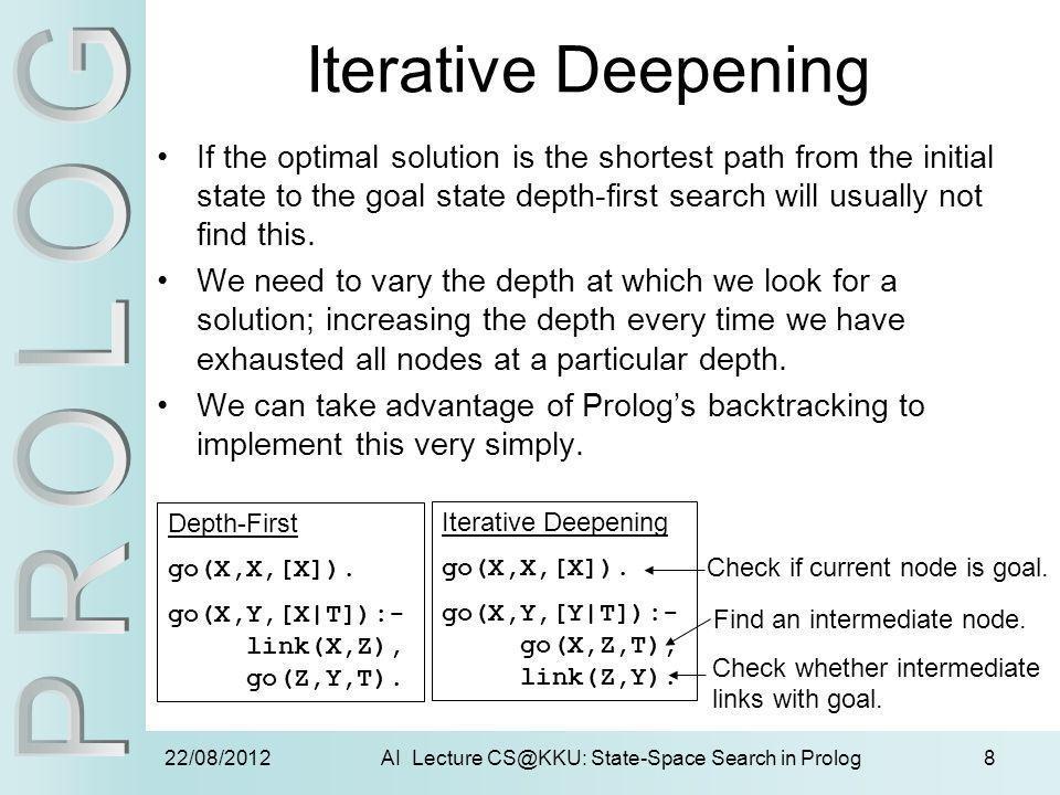 Iterative Deepening