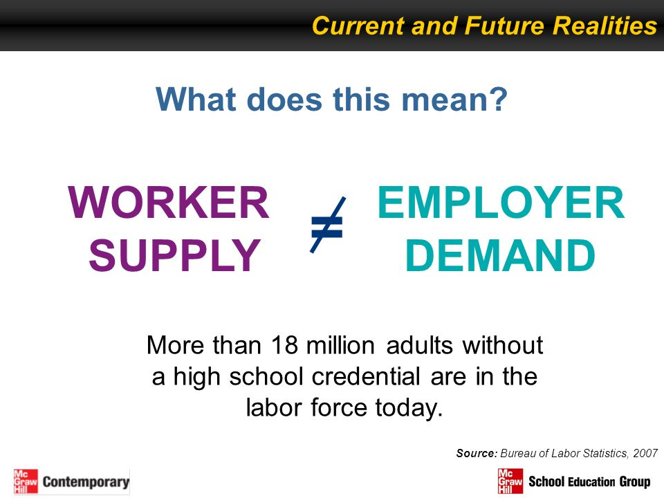 = WORKER SUPPLY EMPLOYER DEMAND What does this mean