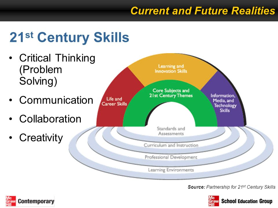 21st Century Skills Current and Future Realities