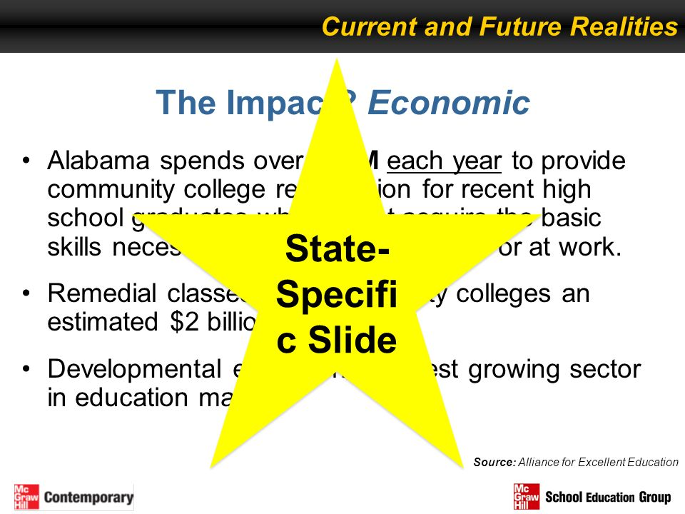 State-Specific Slide The Impact Economic Current and Future Realities