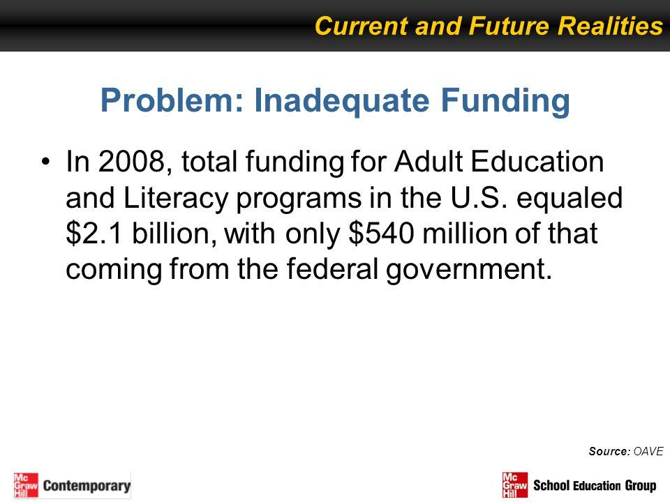 Problem: Inadequate Funding