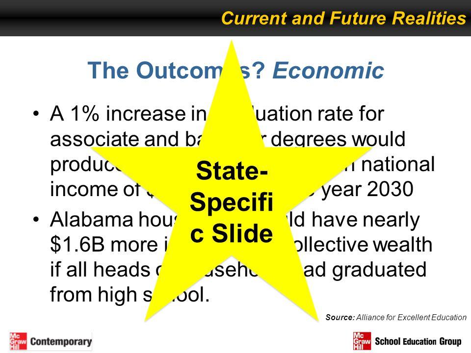 State-Specific Slide The Outcomes Economic