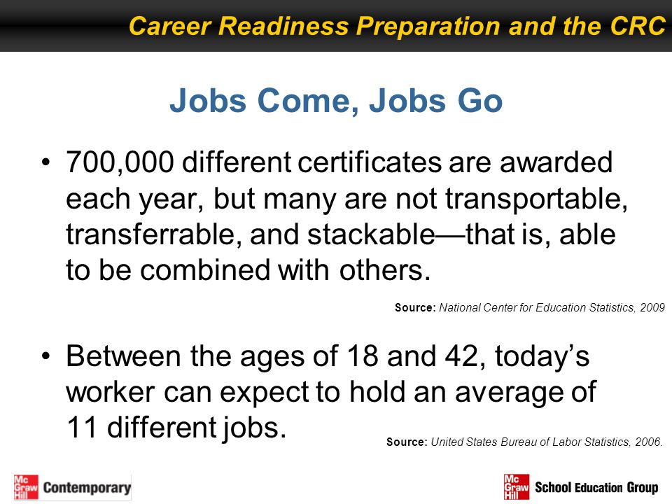 Career Readiness Preparation and the CRC