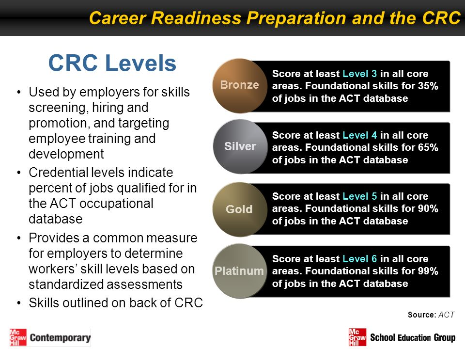 CRC Levels Career Readiness Preparation and the CRC