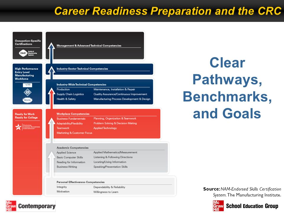 Clear Pathways, Benchmarks, and Goals
