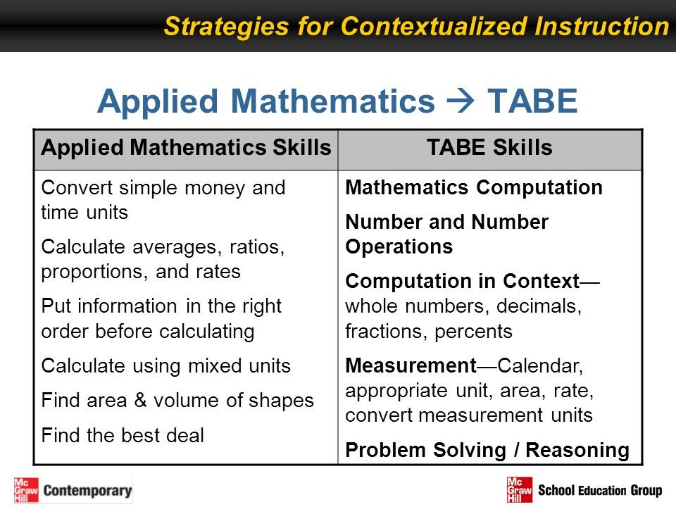 Applied Mathematics  TABE