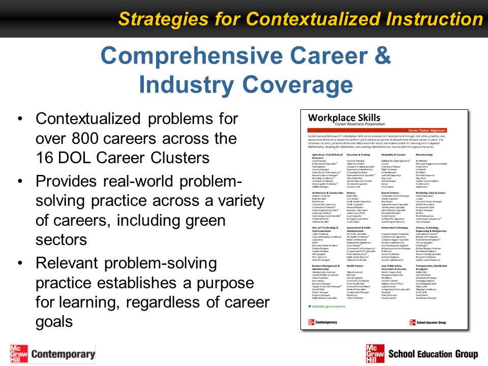 Comprehensive Career & Industry Coverage