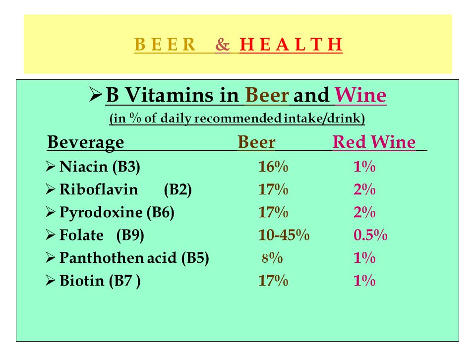 B Vitamins in Beer and Wine (in % of daily recommended intake/drink)