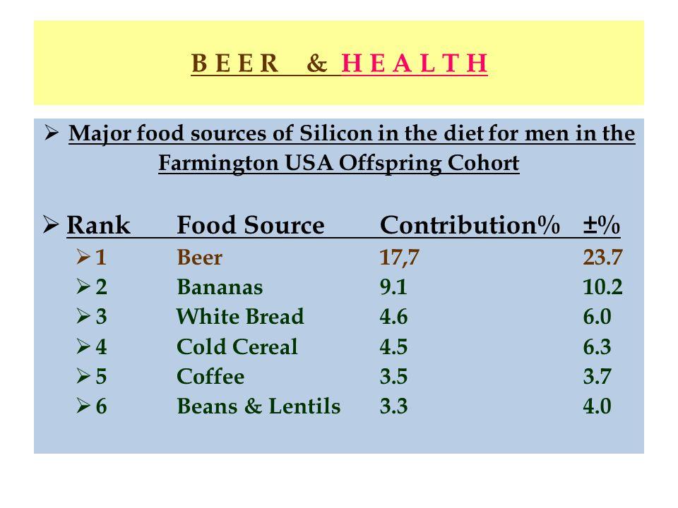 Rank Food Source Contribution% ±%