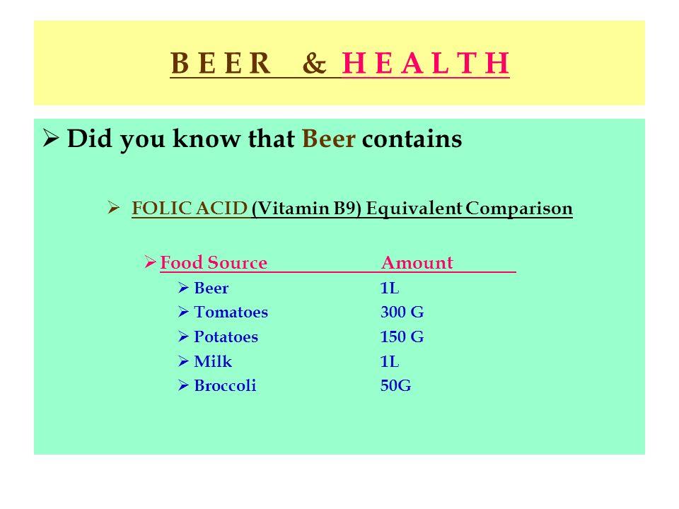FOLIC ACID (Vitamin B9) Equivalent Comparison
