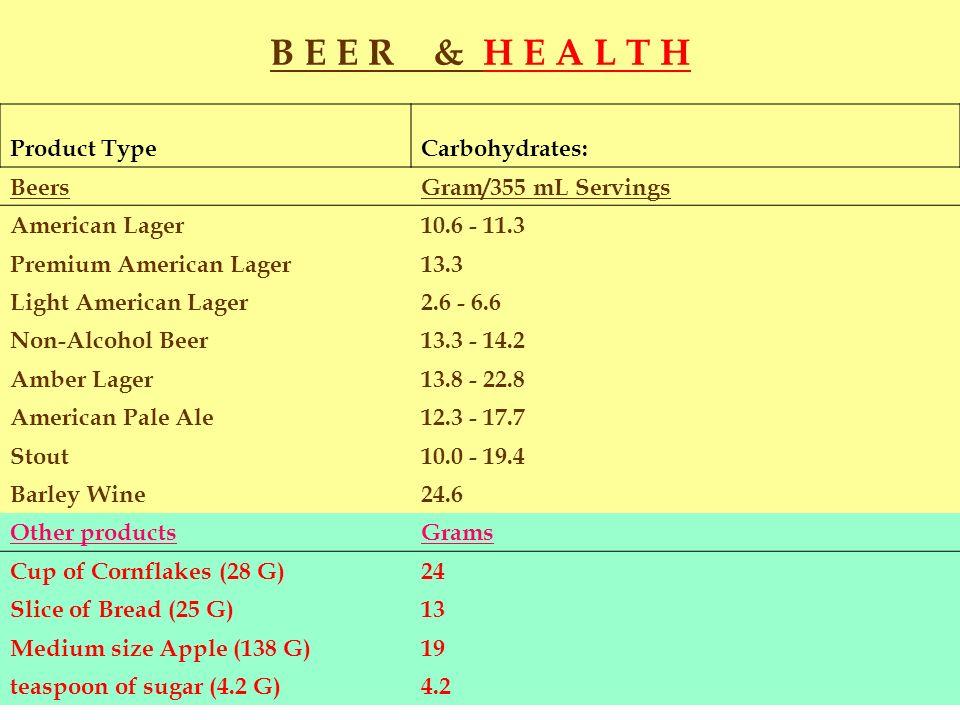 B E E R & H E A L T H Product Type Carbohydrates: Beers