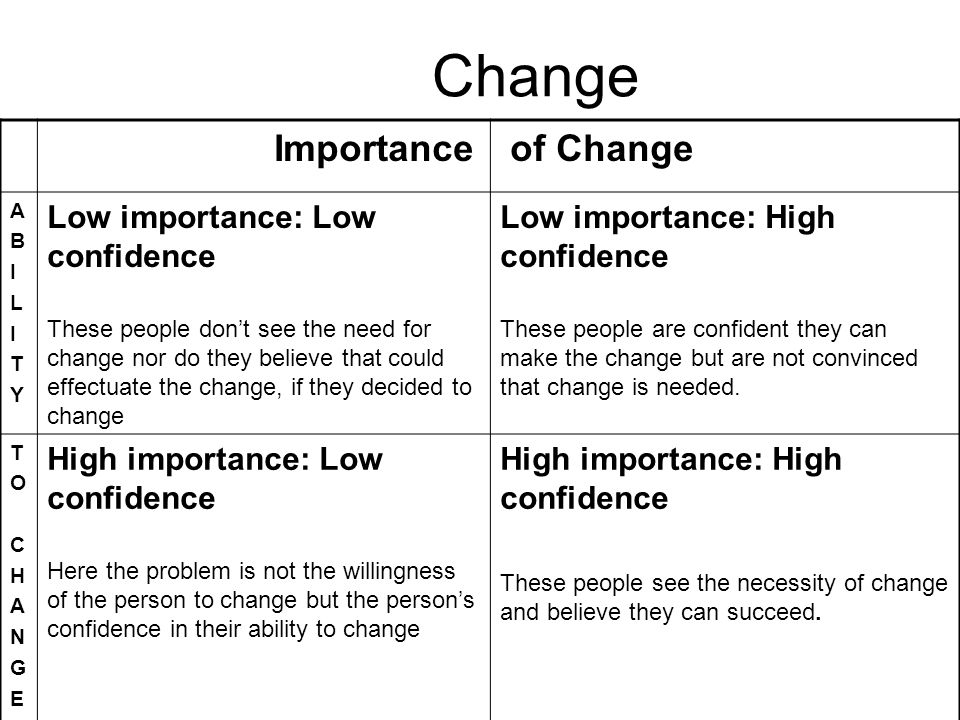 Change Importance of Change Low importance: Low confidence