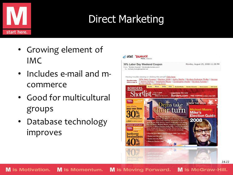 Direct Marketing Growing element of IMC Includes e-mail and m-commerce