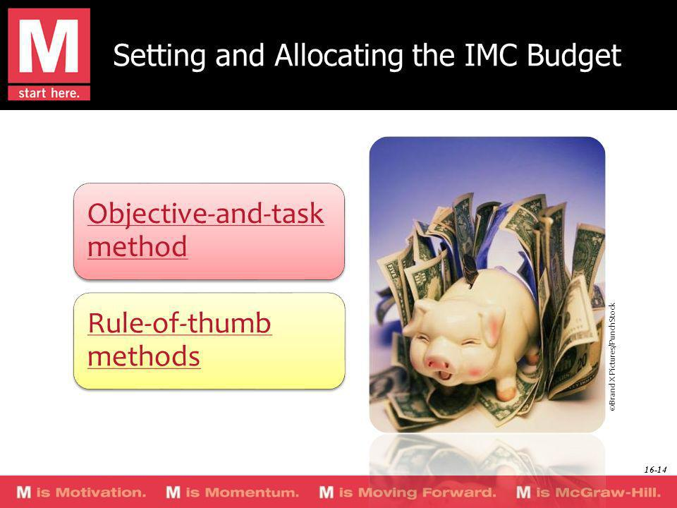 Setting and Allocating the IMC Budget