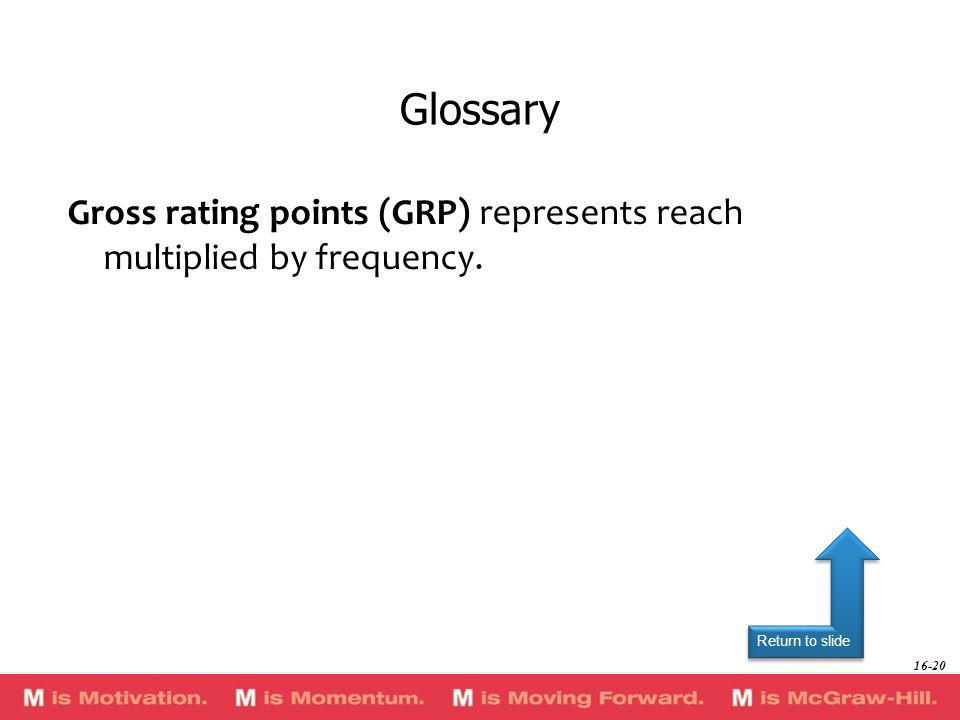Glossary Gross rating points (GRP) represents reach multiplied by frequency. Gross rating points (GRP) represents reach multiplied by frequency.
