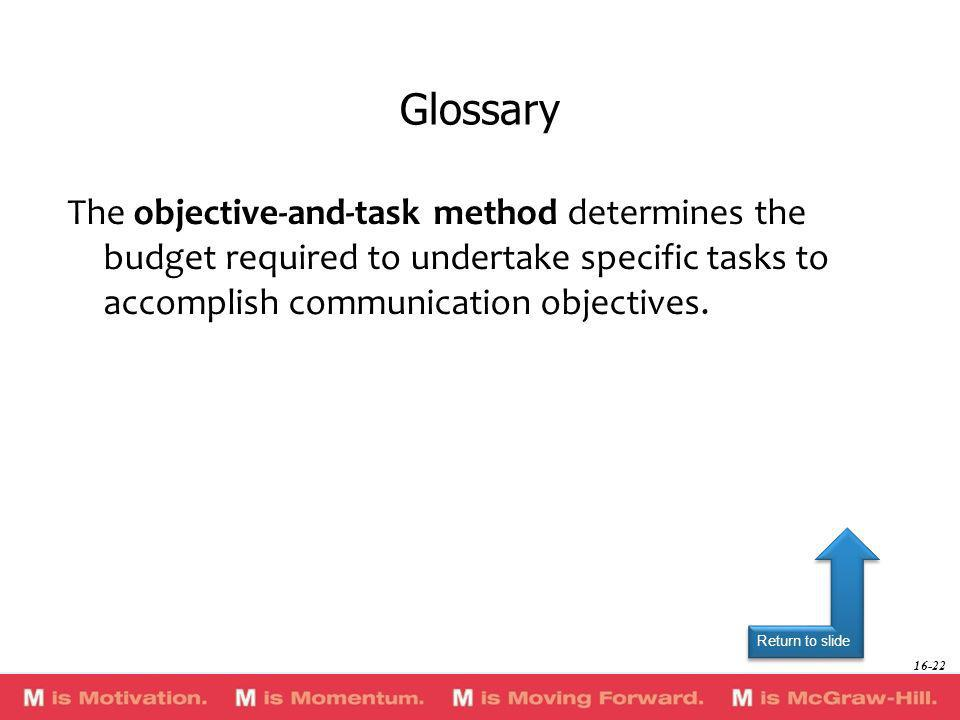 GlossaryThe objective-and-task method determines the budget required to undertake specific tasks to accomplish communication objectives.
