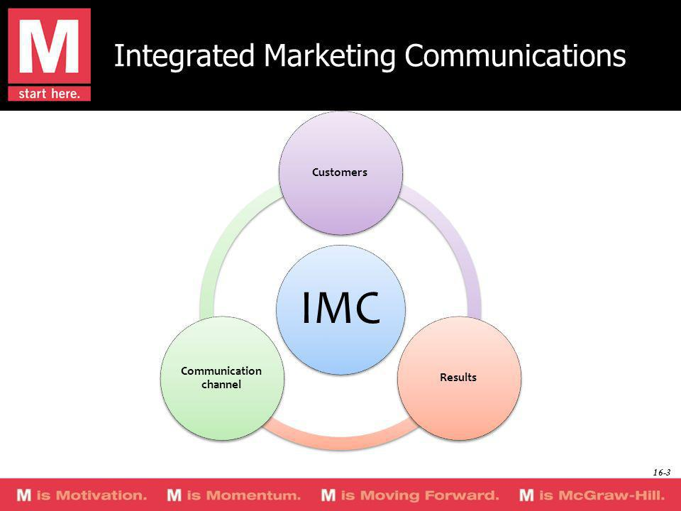 integrated marketing communications vodafone Take a look at some of our integrated marketing communications examples taken  straight  vodafone more power to the portal telecommunications | digital.