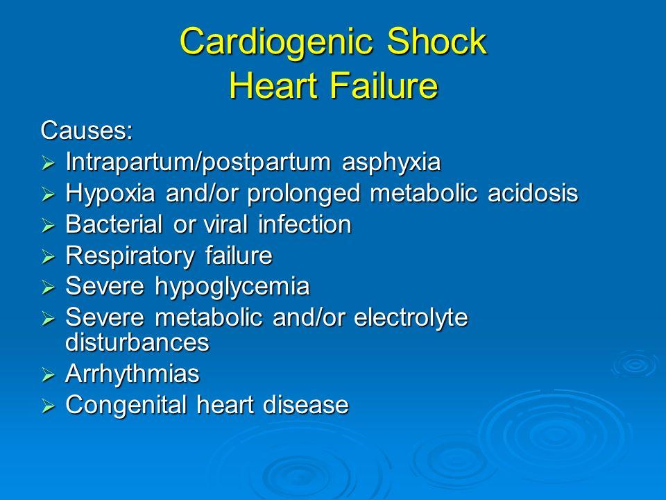 Cardiogenic Shock Heart Failure