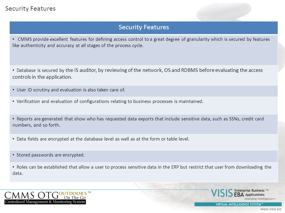 Security Features Security Features