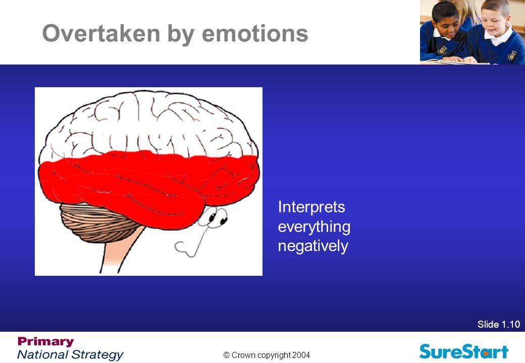 Overtaken by emotions Interprets everything negatively Slide 1.10