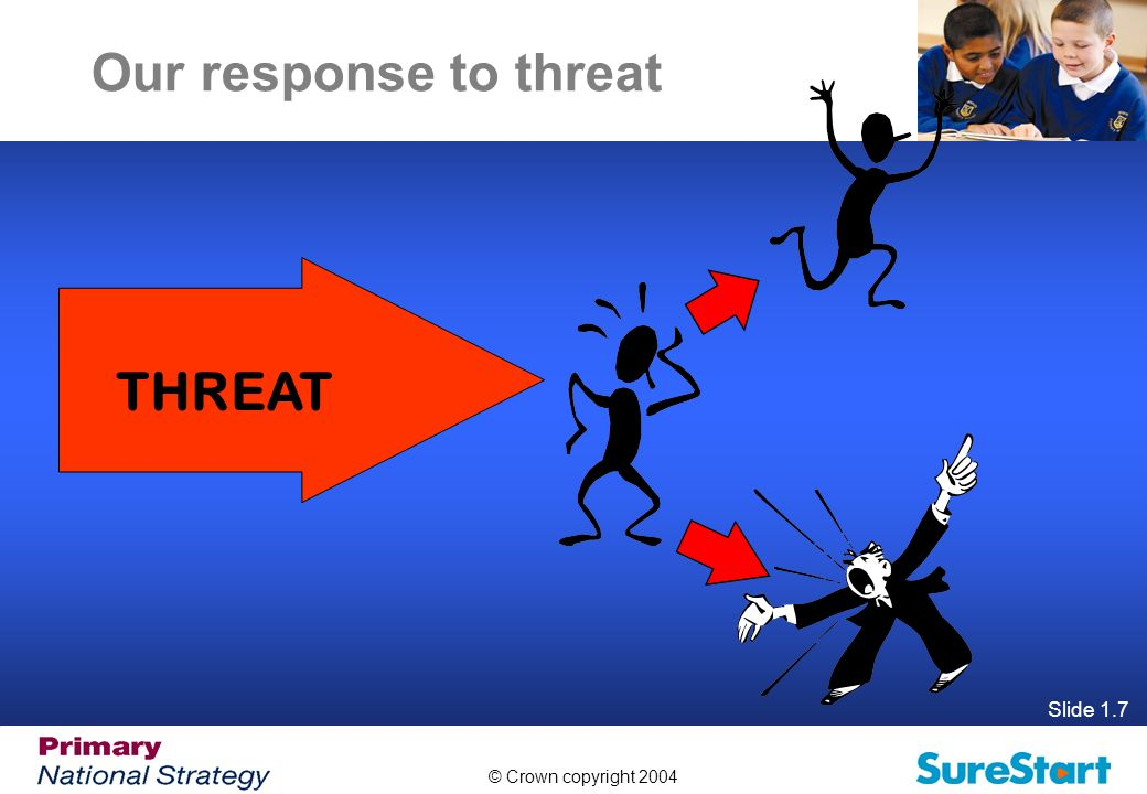 Our response to threat THREAT Slide 1.7