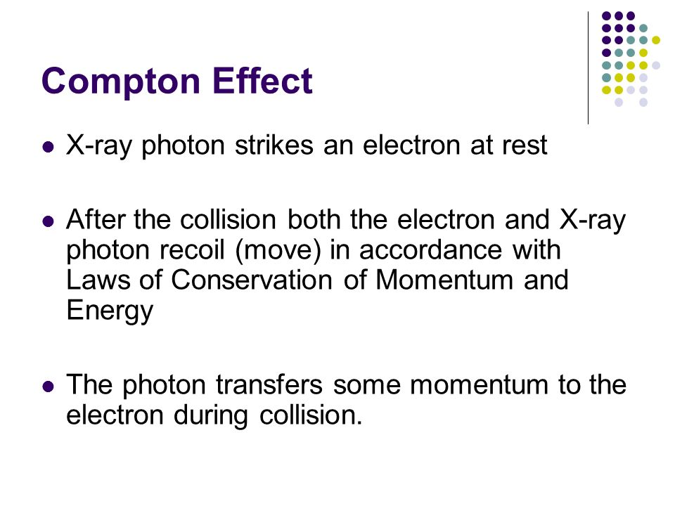 Compton Effect X-ray photon strikes an electron at rest