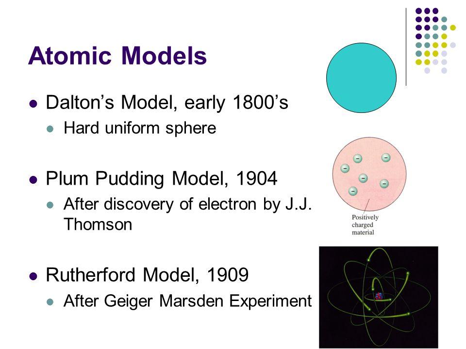 Atomic Models Dalton's Model, early 1800's Plum Pudding Model, 1904