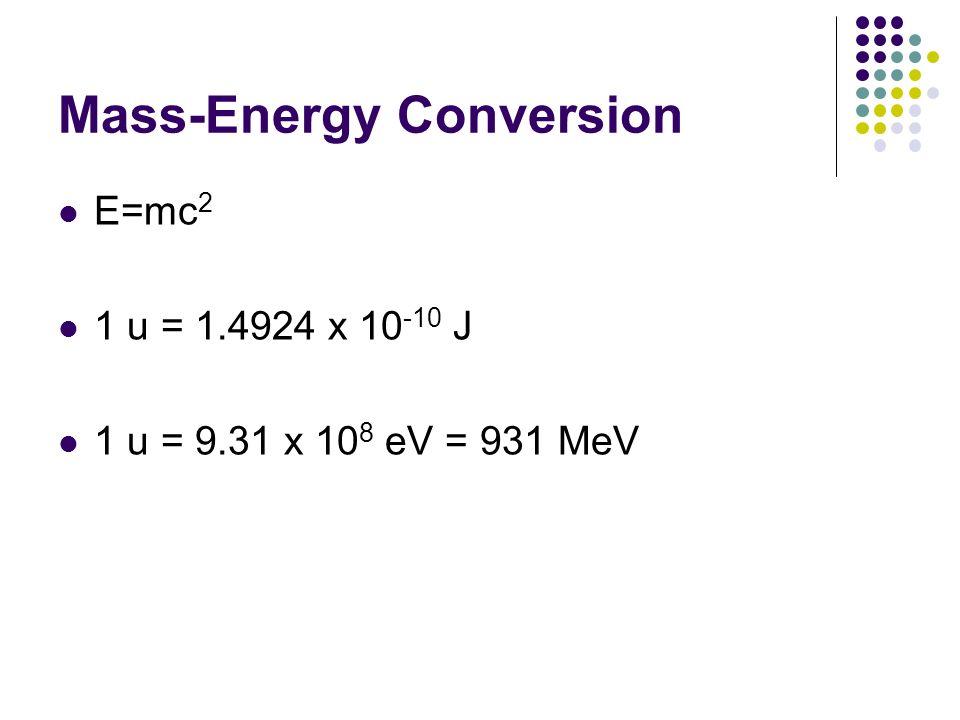Mass-Energy Conversion