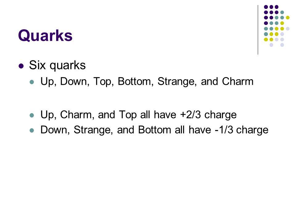 Quarks Six quarks Up, Down, Top, Bottom, Strange, and Charm