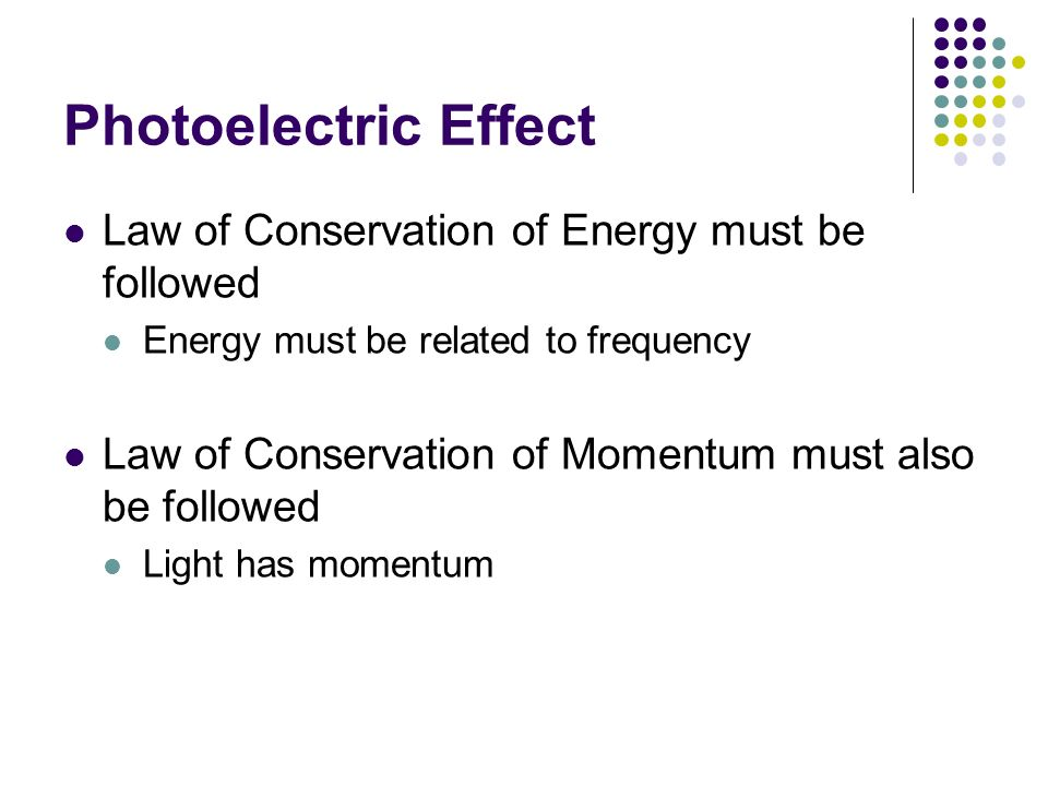 Photoelectric Effect Law of Conservation of Energy must be followed
