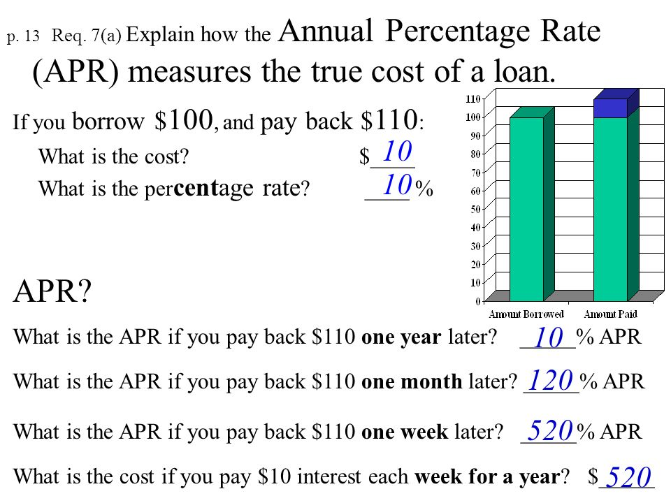 APR 10 10 10 120 520 520 If you borrow $100, and pay back $110:
