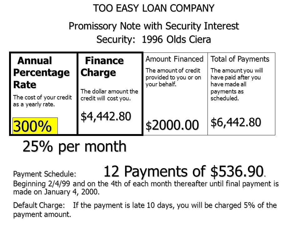 Promissory Note with Security Interest