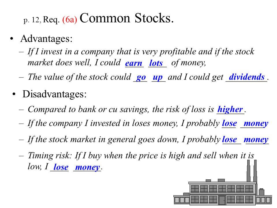 Disadvantages Of Stock Exchange