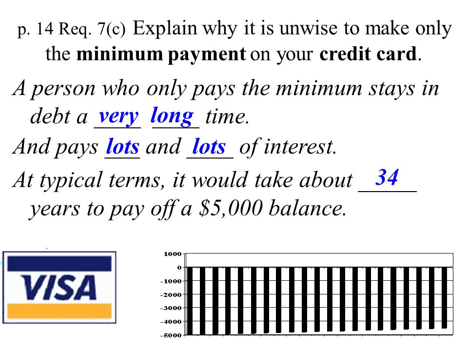 A person who only pays the minimum stays in debt a ____ ____ time.