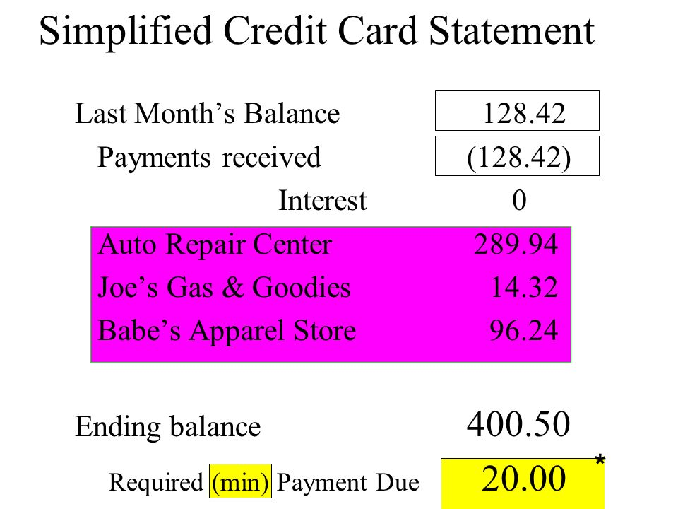 Simplified Credit Card Statement