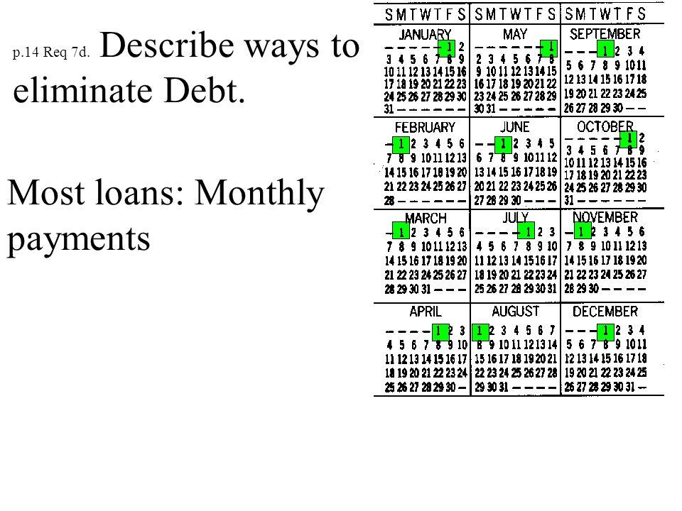 p.14 Req 7d. Describe ways to eliminate Debt.