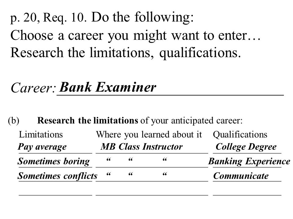 p. 20, Req. 10. Do the following: Choose a career you might want to enter… Research the limitations, qualifications. Career:_______________________________