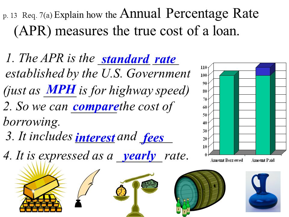 1. The APR is the ________ ____ established by the U.S. Government