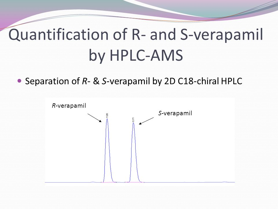Quantification of R- and S-verapamil by HPLC-AMS