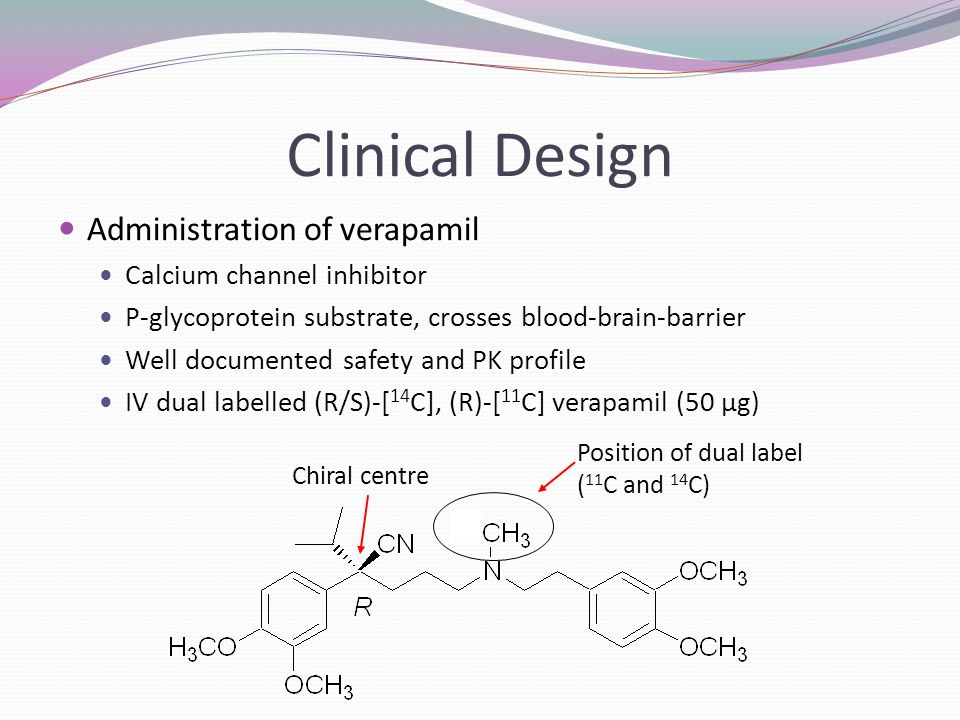 Clinical Design Administration of verapamil Calcium channel inhibitor