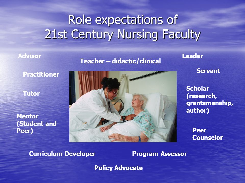 Role expectations of 21st Century Nursing Faculty